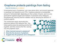 Use this EiC starter slide on graphene when exploring allotropes of carbon