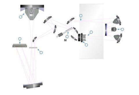 dispersive spectrometer