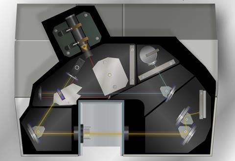 fourier transform (FT) spectrometer